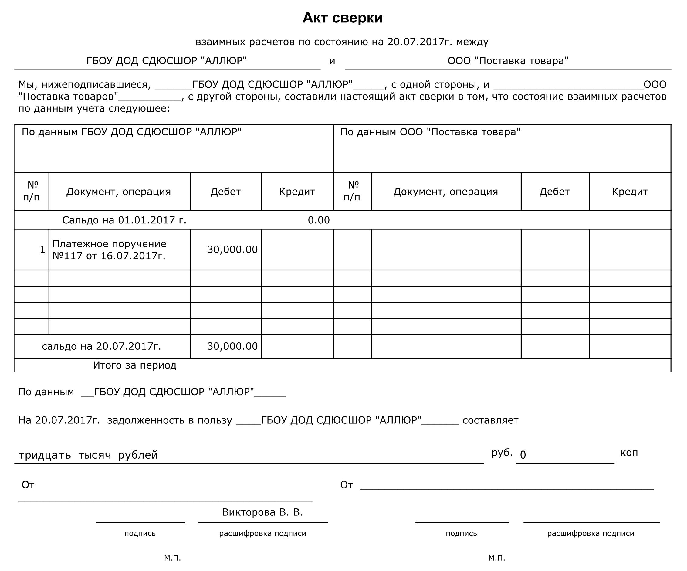 Sample Letter Of Refund Money To Customer from bizneskitai.ru